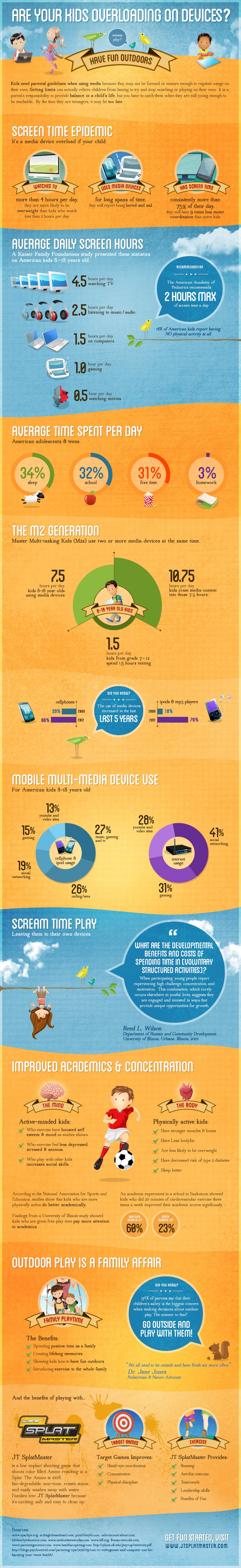 Are your kids overloading on devices