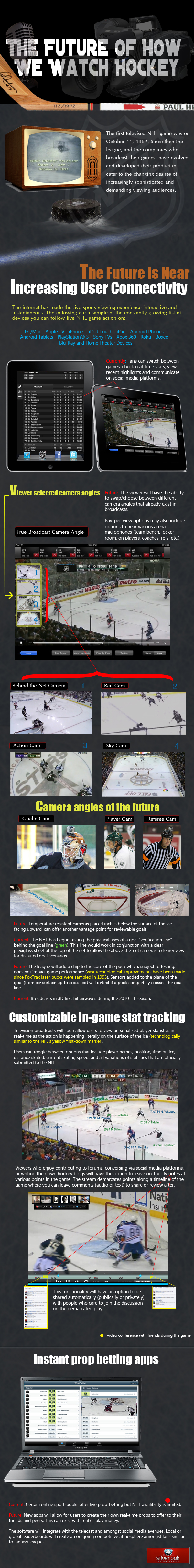 4. The future of NHL hockey broadcasts
