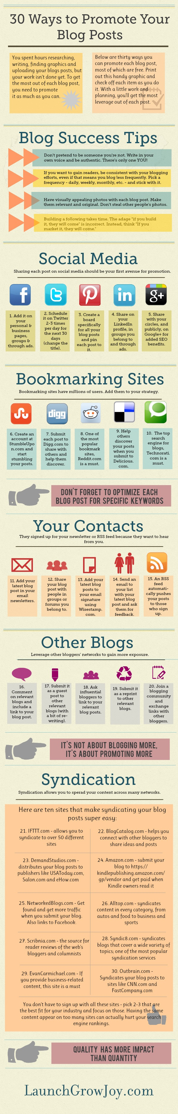 Tips on promoting blogs