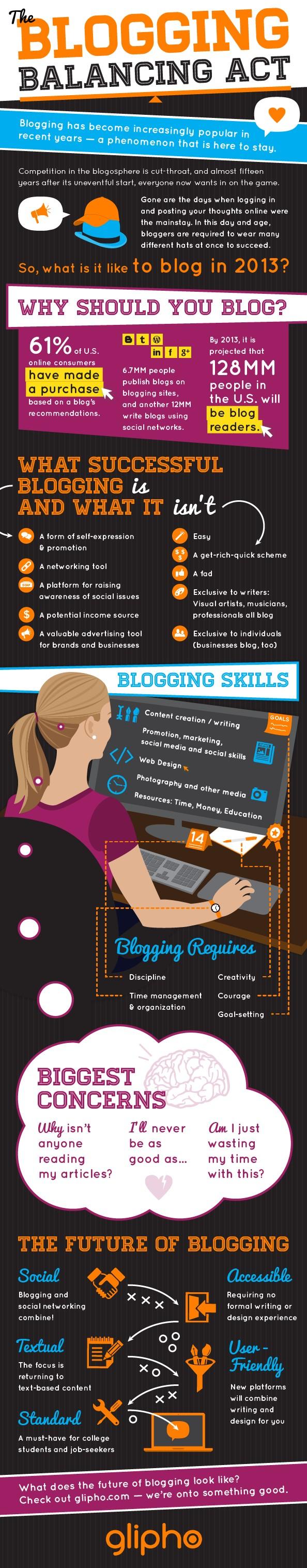 Blogging balancing act