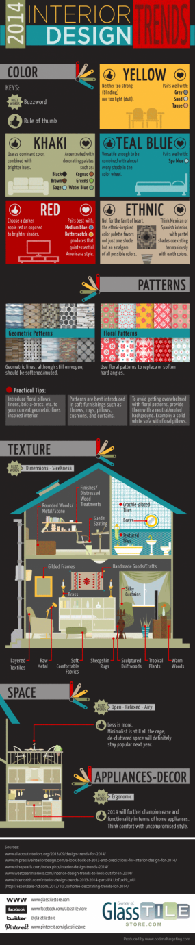 20 Interesting Infographics For Designers Infographics
