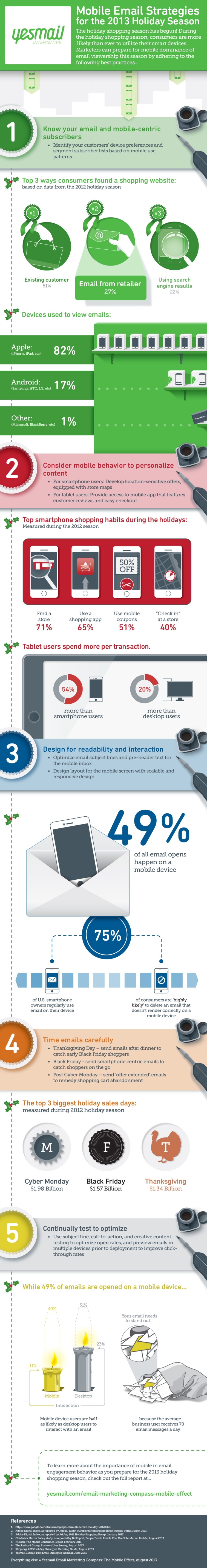 Mobile Email Strategies for the 2013 Holiday Season