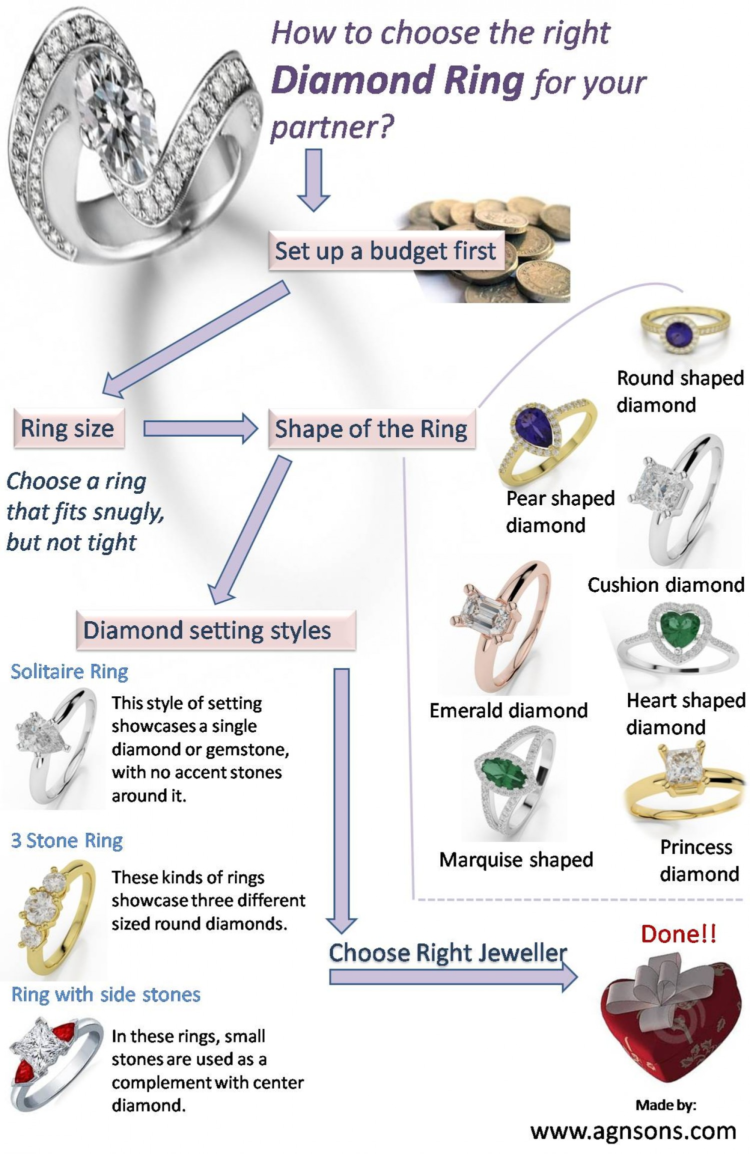 How to choose the right diamond ring for your partner?