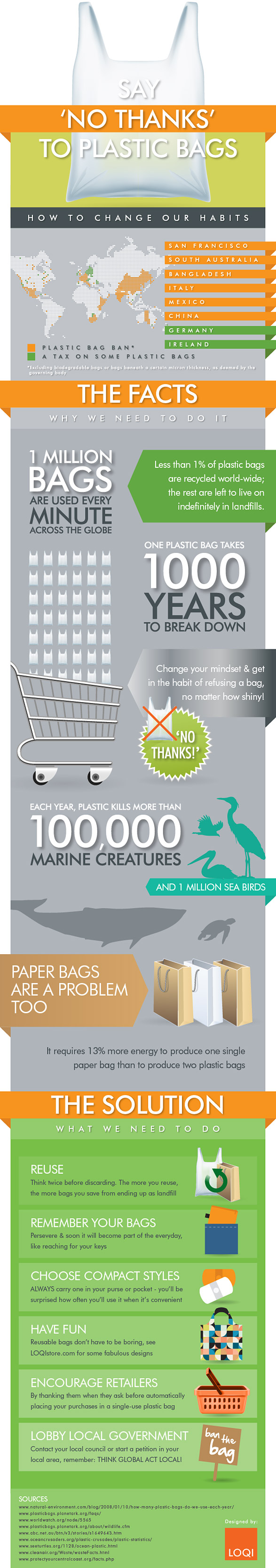 Say no thanks to plastic bags