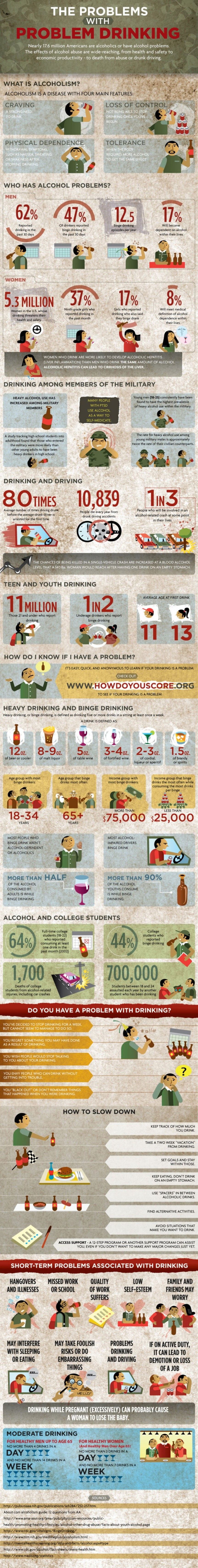 Alcohol abuse facts screening mental health