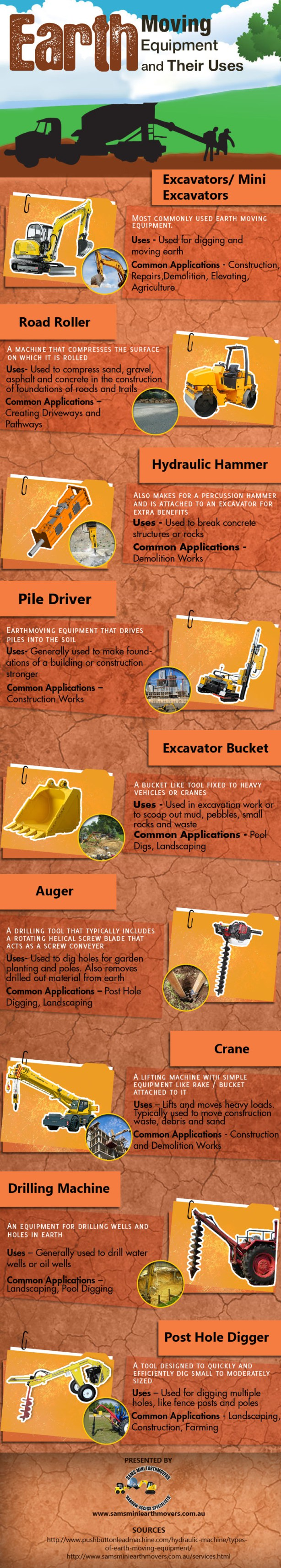 infographic-samsminiearthmovers-com-au