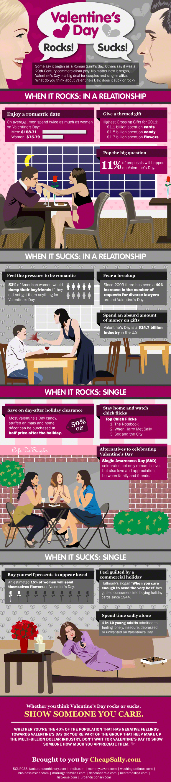 01 cheap-sally-valentines-day-rocks-sucks-infographic