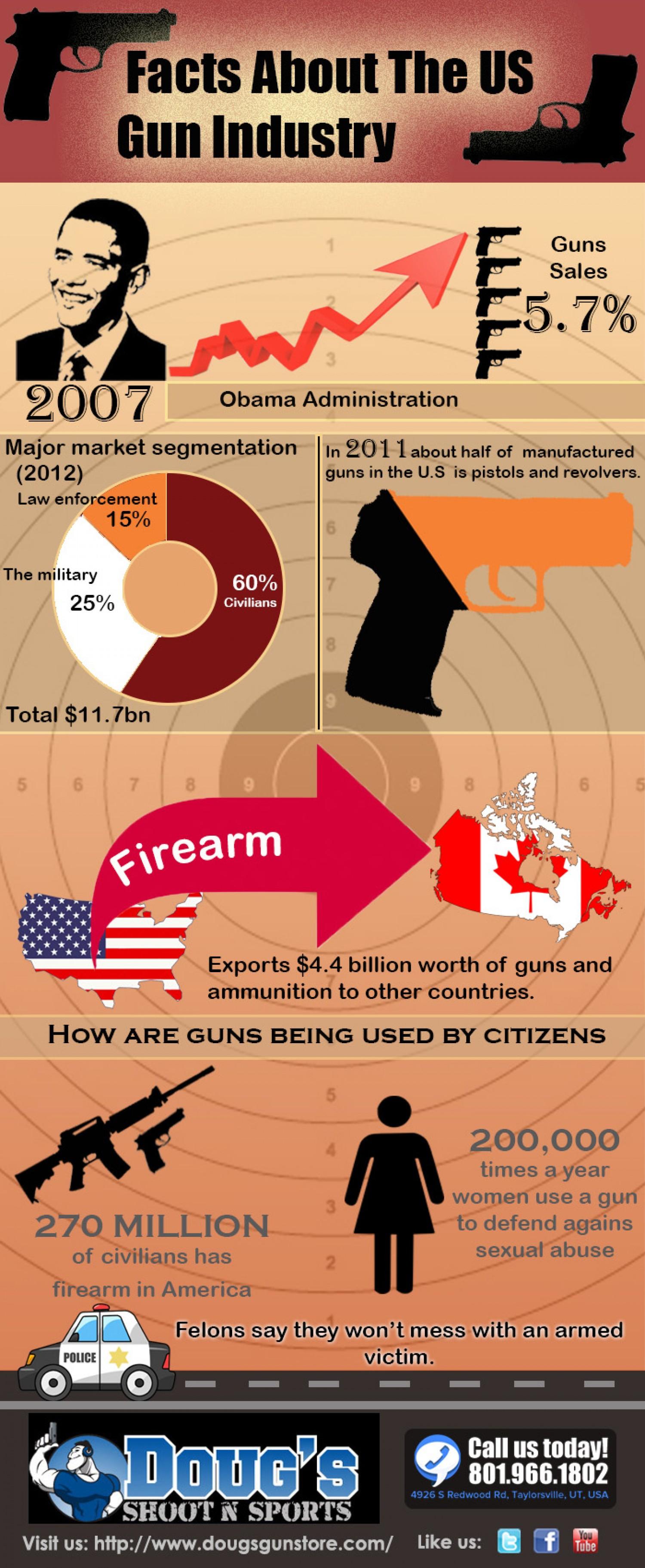 01 guns-in-the-usa_52fc21da1fdcd_w1500