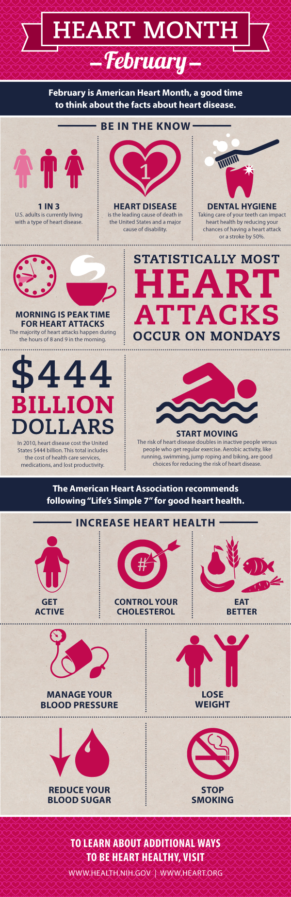 01 heartmonth_blog