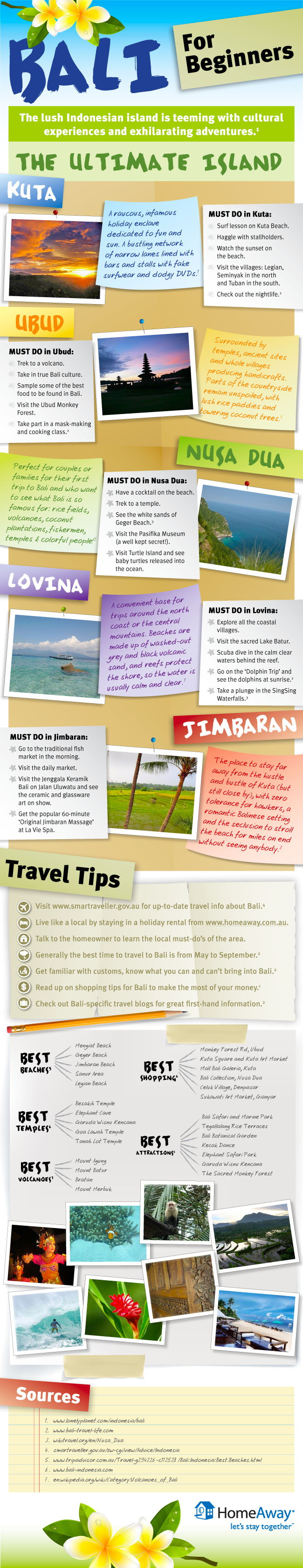 02 bali-travel-infographic