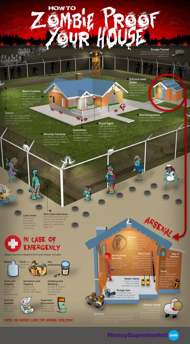 04 10.10.12-zombie-house1-e1350668413719