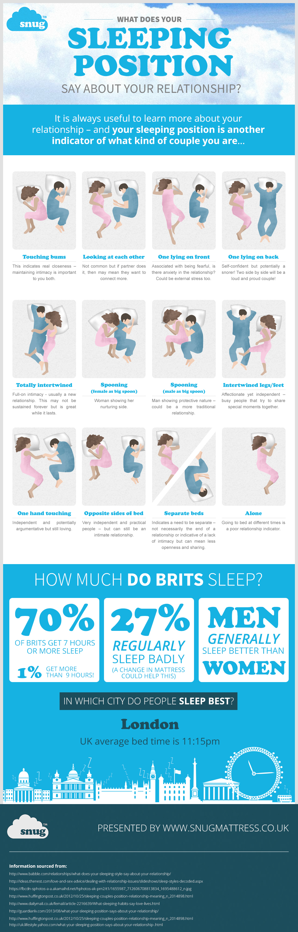 04 what-does-your-sleeping-position-say-about-your-relationship-infographic
