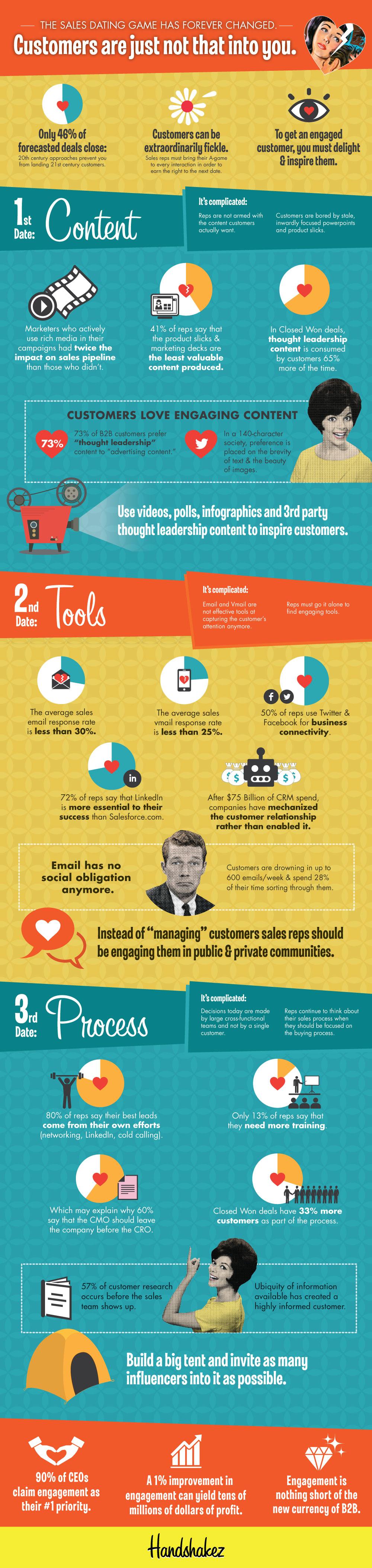 06 Handshakez_Infographic