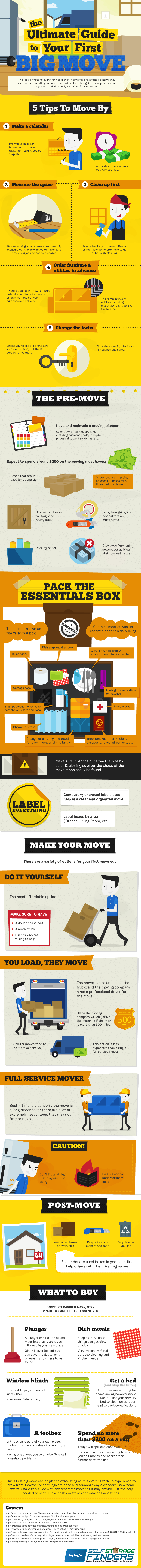 06 the-ultimate-guide-to-your-first-big-move-infographic