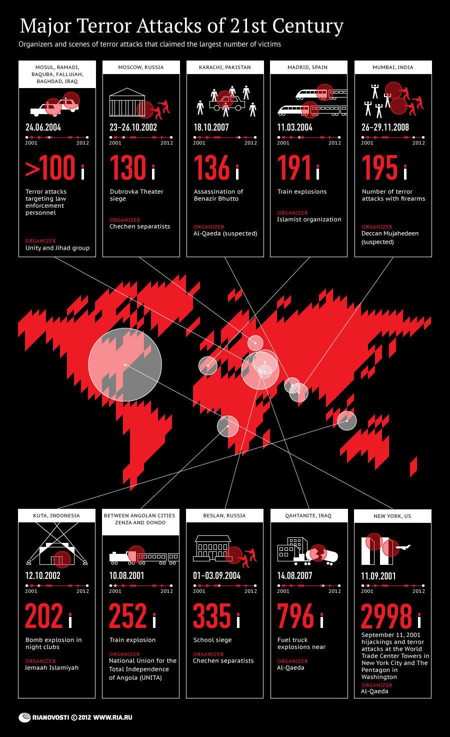 21st century major terror attacks infographics graphs net