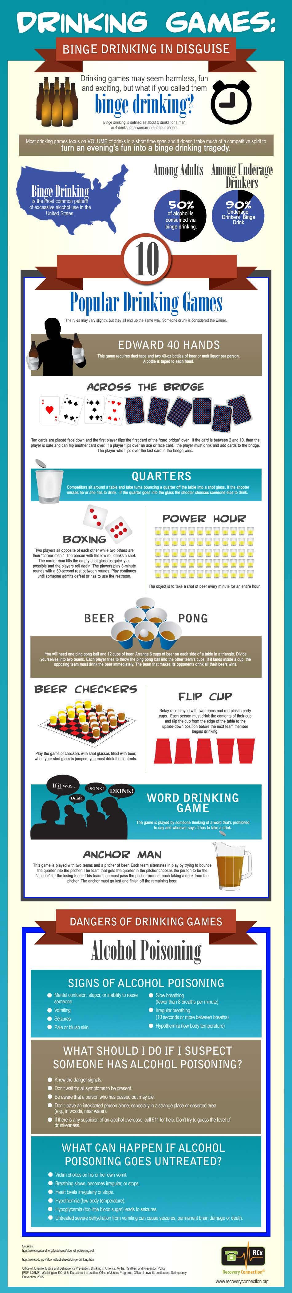 07 Drinking-Games-Binge-Drinking-Alcohol-in-Disguise