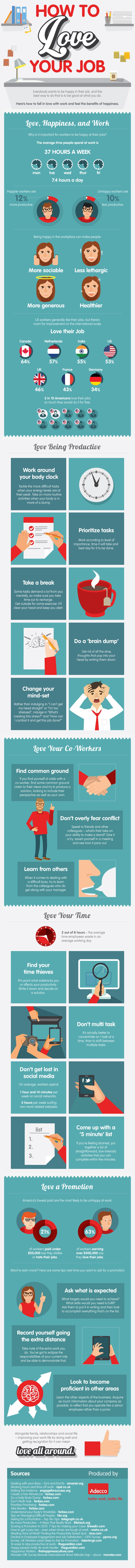 07 how-to-love-your-job_53021bec2b01d
