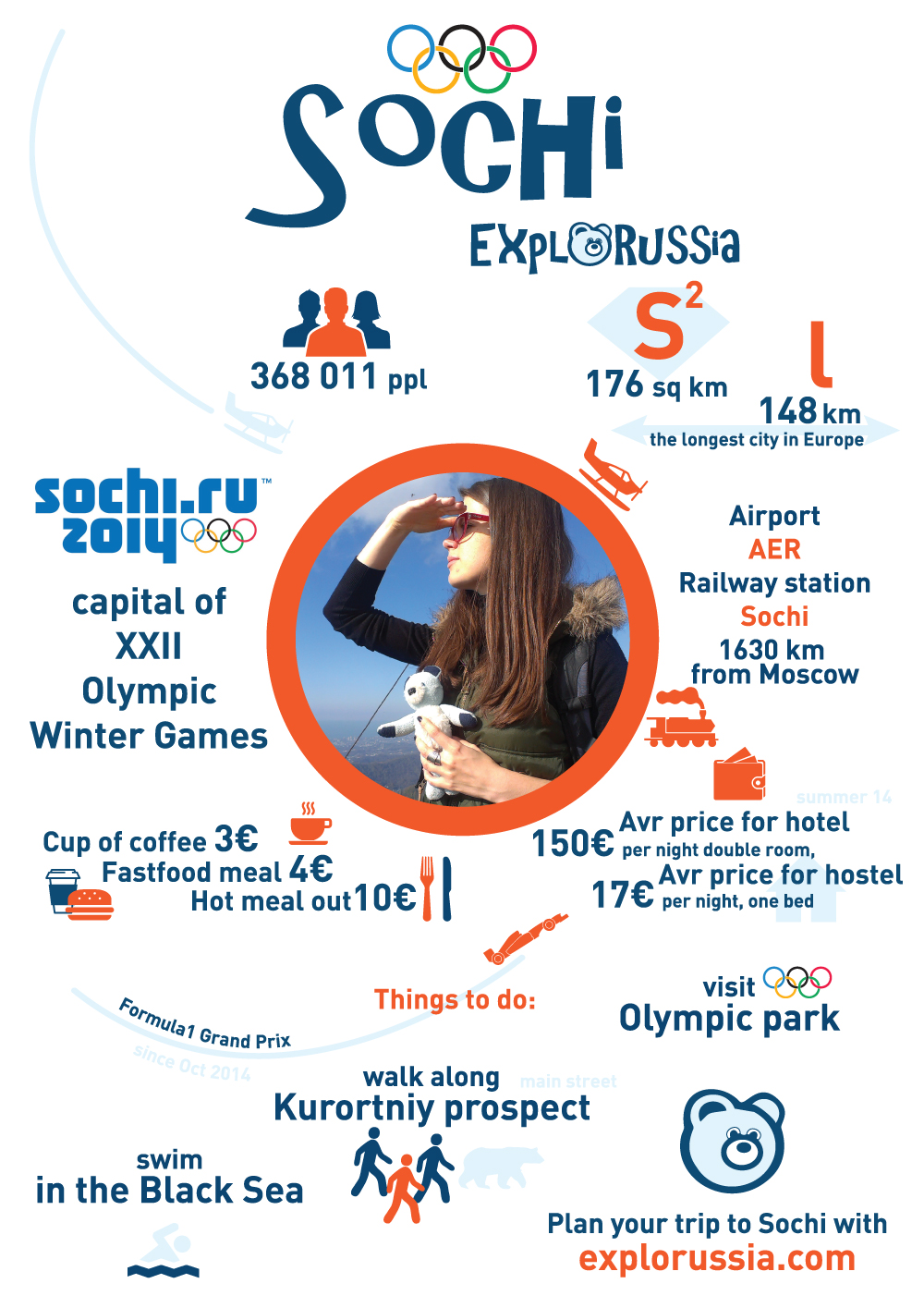 08 ExploRussia-blog-Infographics-about-Sochi-Olympics-capital-Formula-1-city