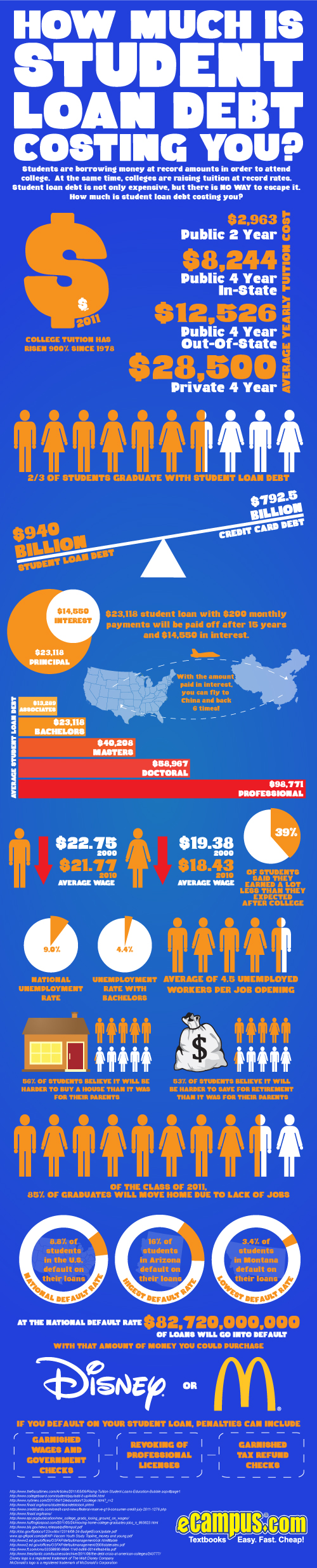 08 student_debt_infographic3