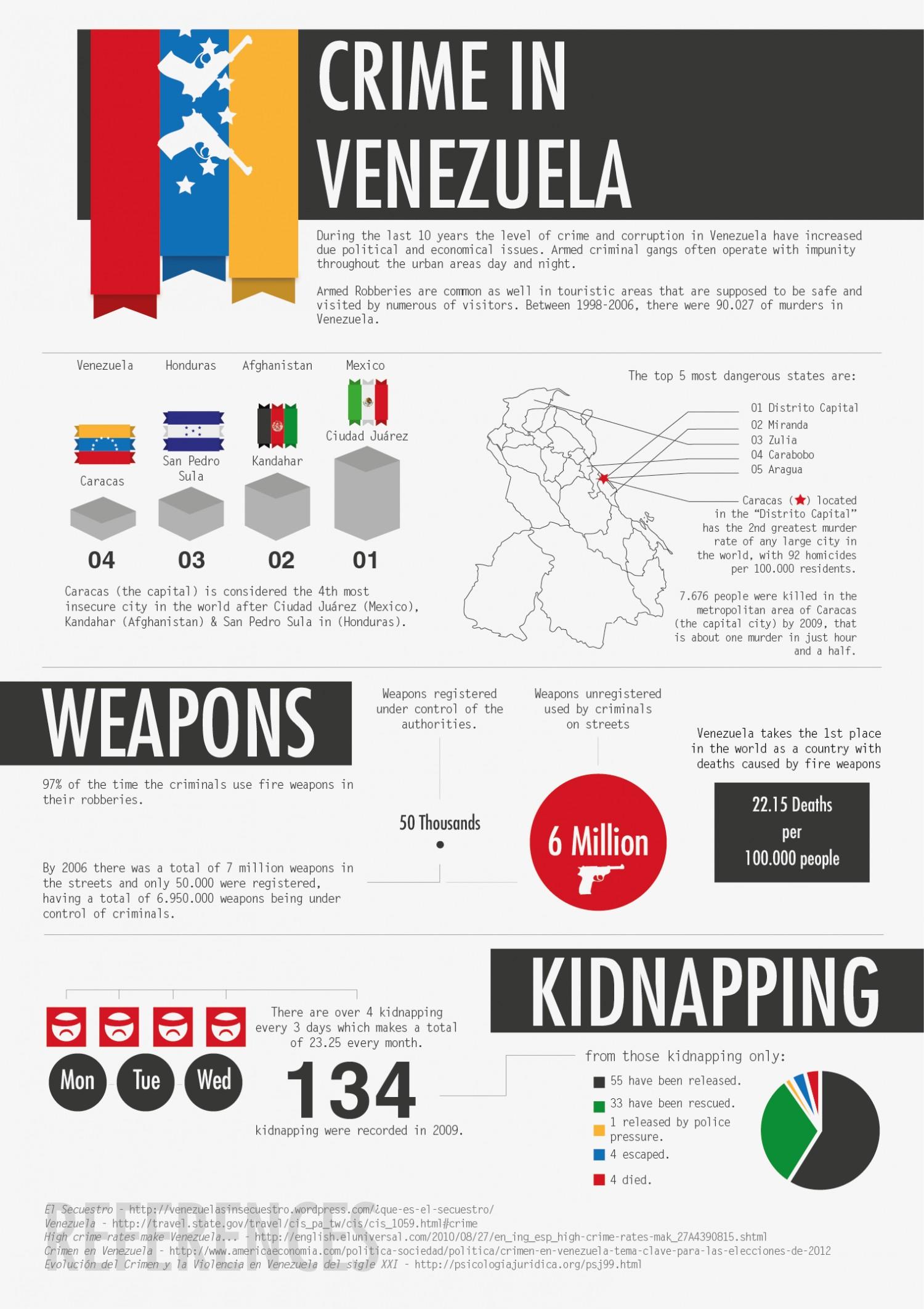 09 crime-in-venezuela_5076b15307614_w1500