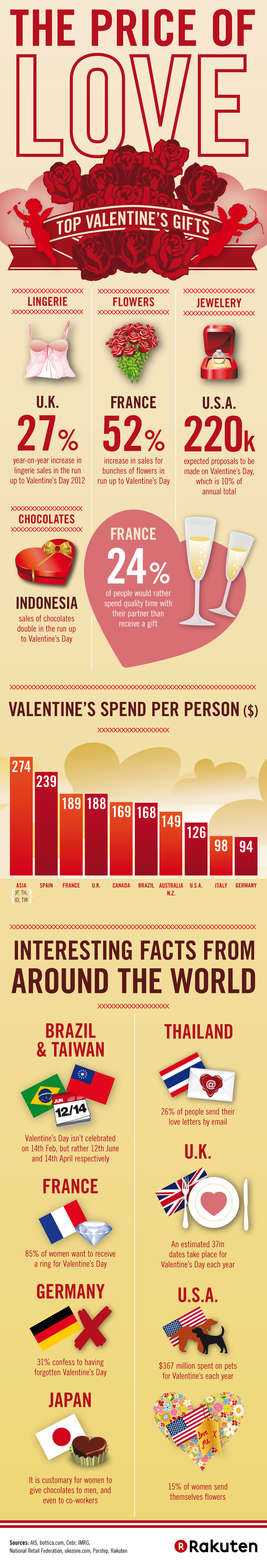 valentines_2013_USA_V1