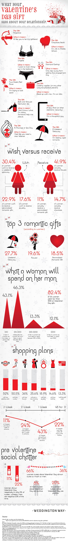 11 ValentinesDay_Infographic-v2