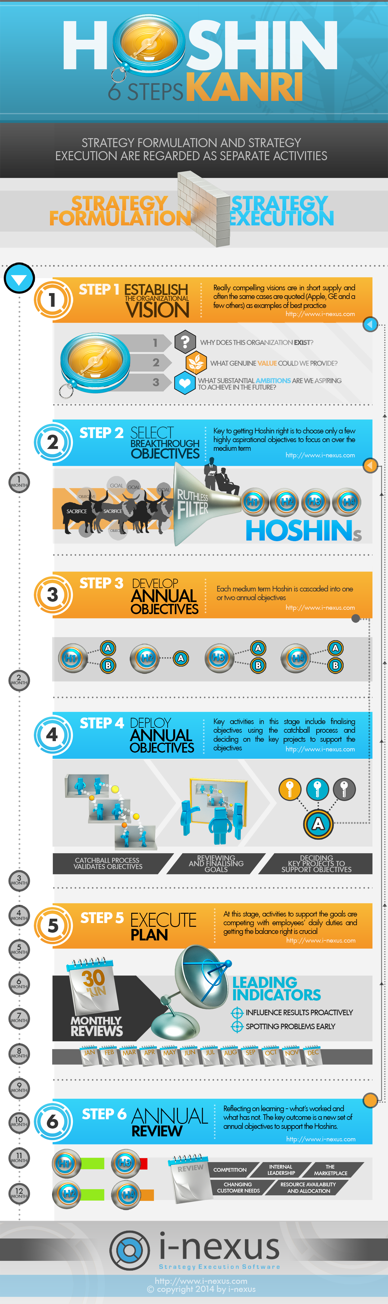 6-steps-infographic