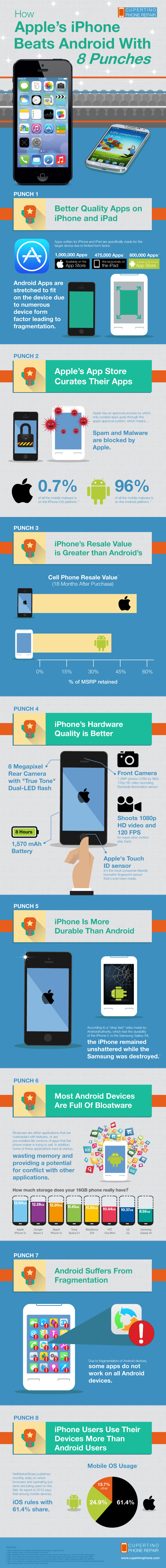 Cupertino_iPhone_Android_3