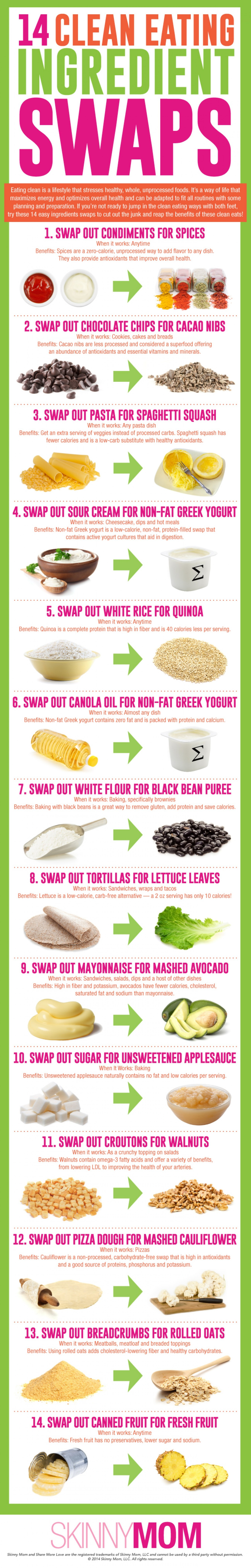 01 14CleanEatingIngredientSwaps_532b4332e8014_w1500