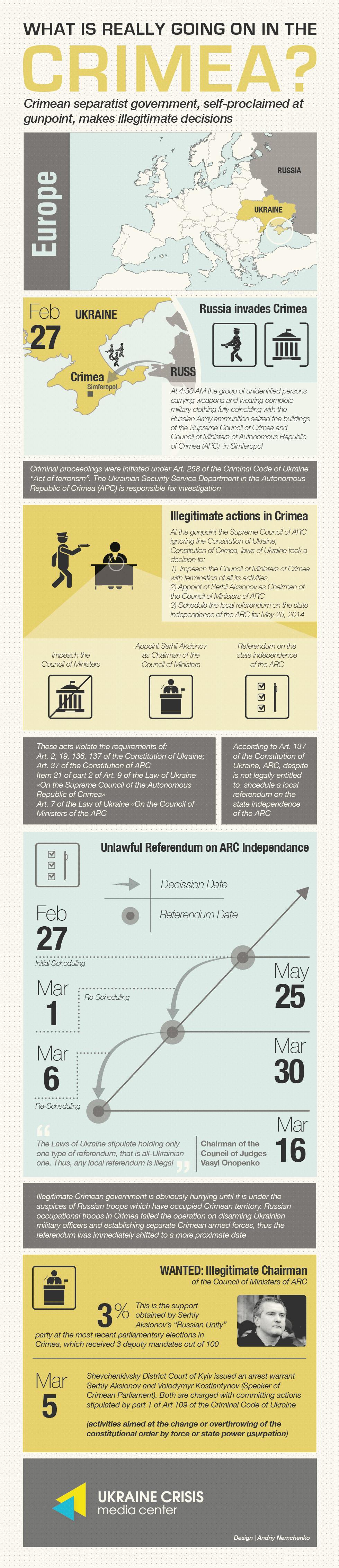 01 Crimea-infographic-72
