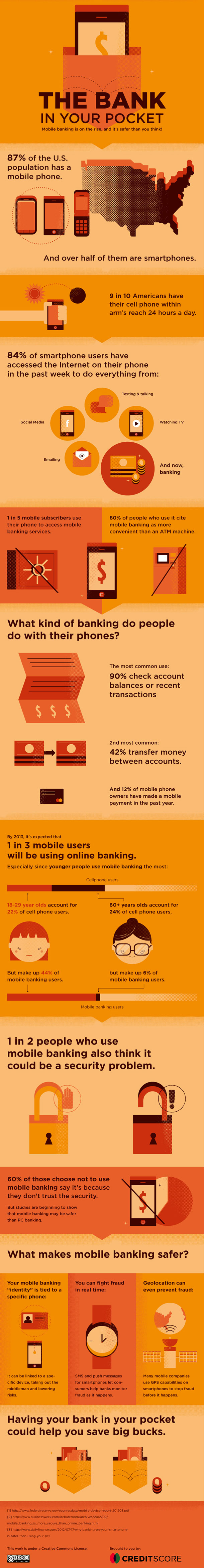 1. Mobile Utilization and banking