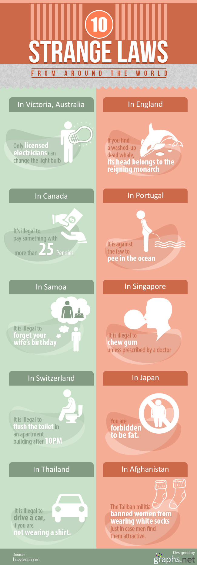 10 Strangest Laws from around the world