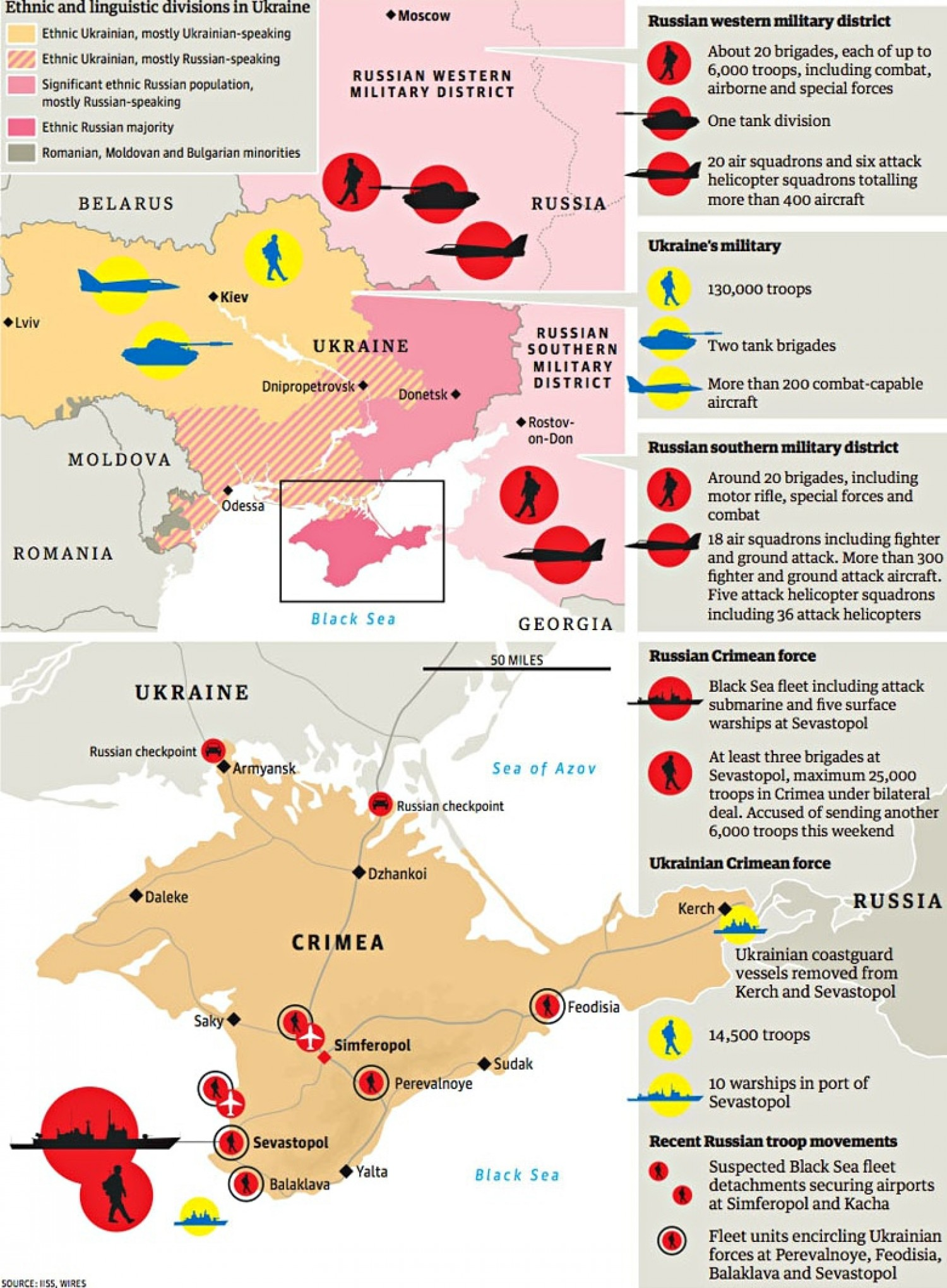 10 the-military-imbalance-in-russia-and-ukraine_5318a1e25f309_w1500
