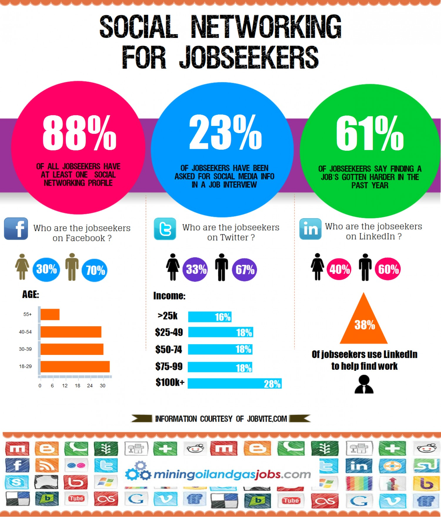 10. Social Networking for Jobseekers