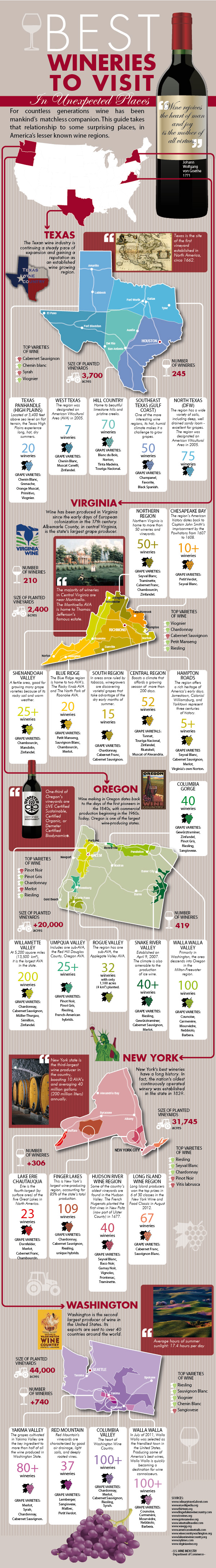 10. The Unknown Wineries