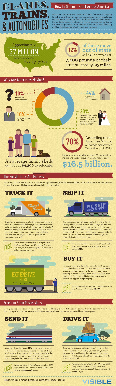 12. Planes, Trains & Automobiles