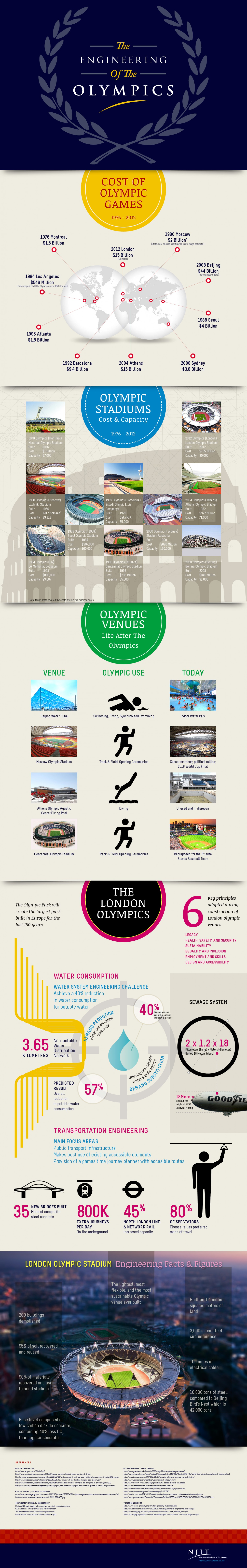 12. The Engineering of the Olympics