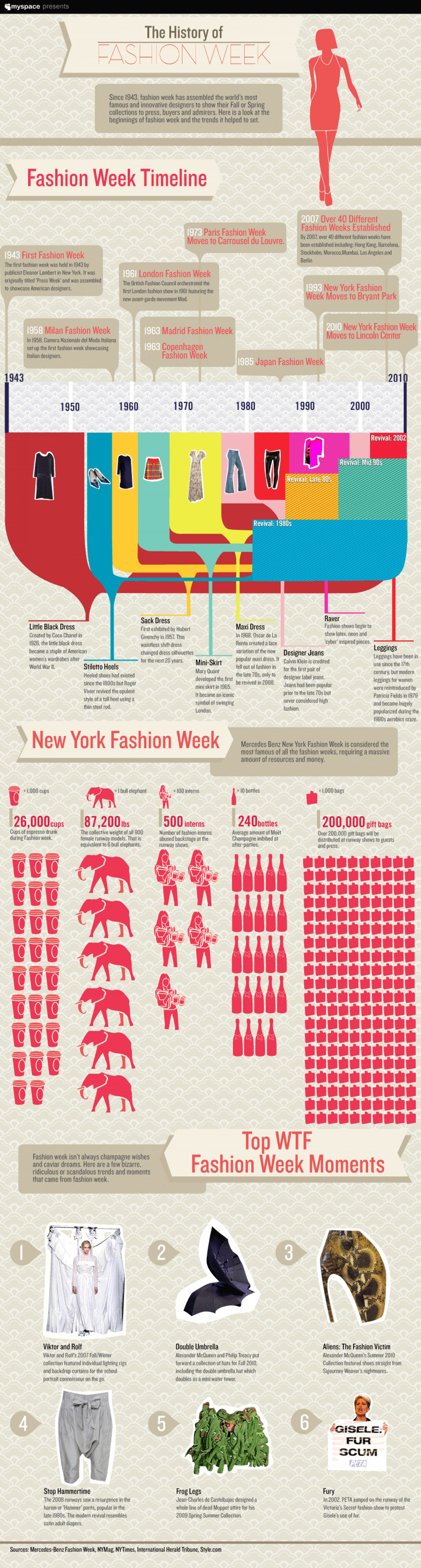 13. First Fashion Week