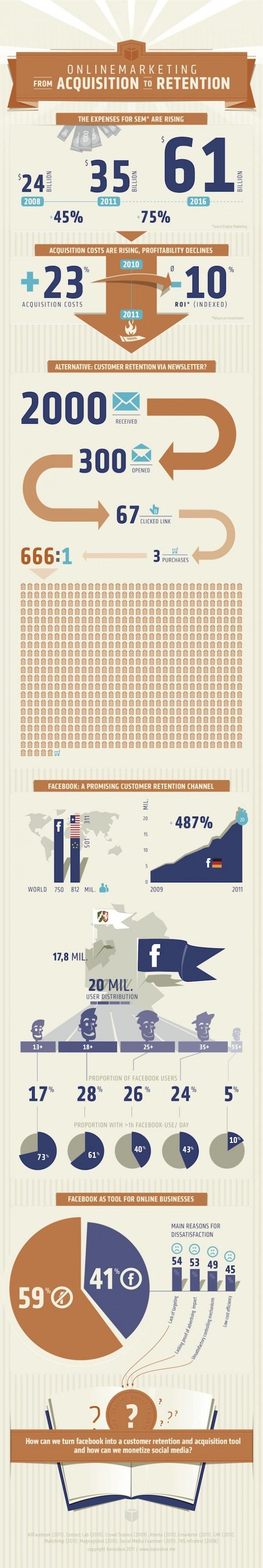 13. Online Marketing