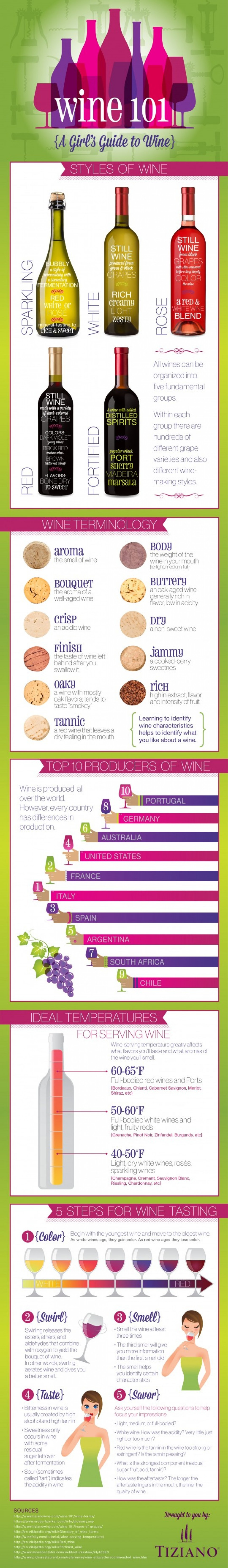13. Styles of Wines