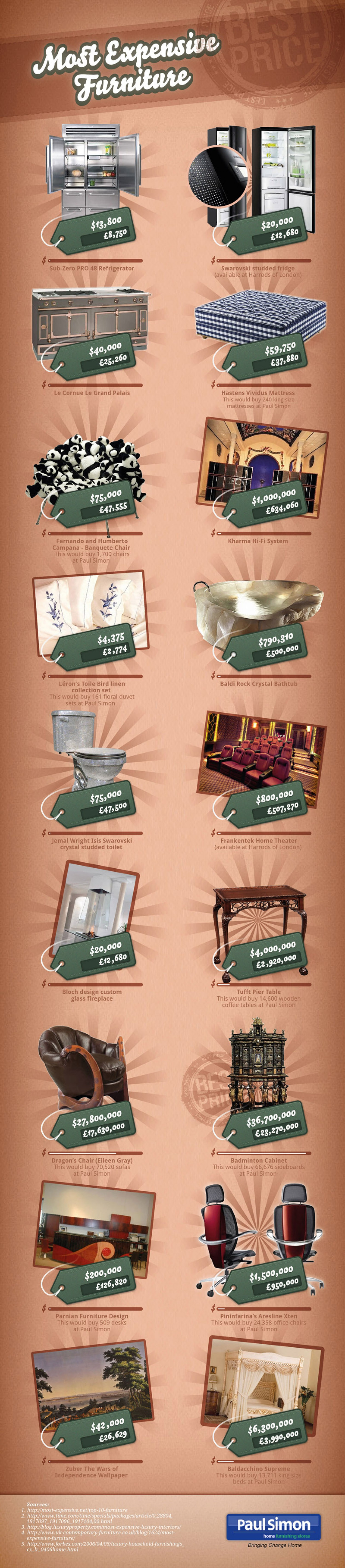13. The most expensive furniture