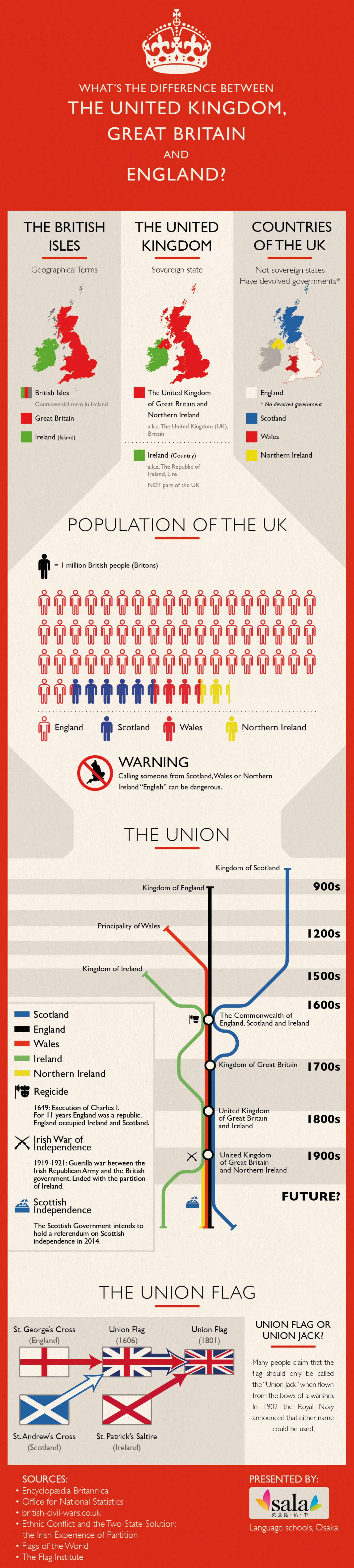 15 the-difference-between-the-united-kingdom-great-britain-and-england_5042de32a55e5_w1500