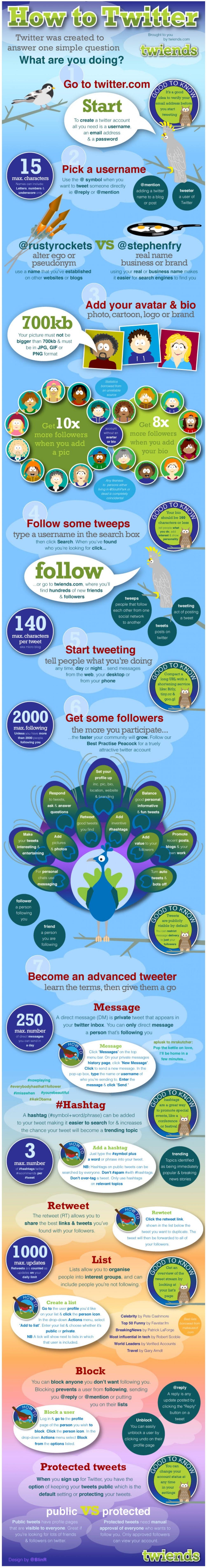 15. How to Tweet