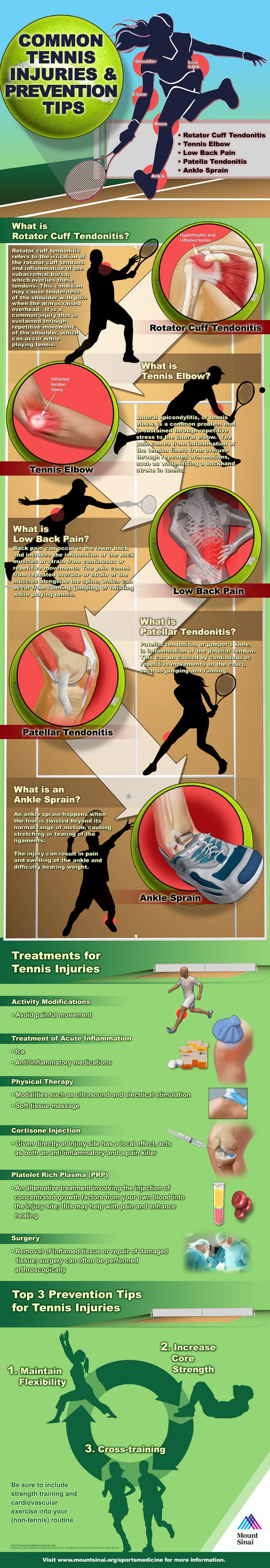 15. Most common tennis injuries and Preventions
