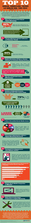 15. Top ten trends for digital marketing