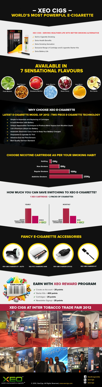15. XEO E-cigarettes