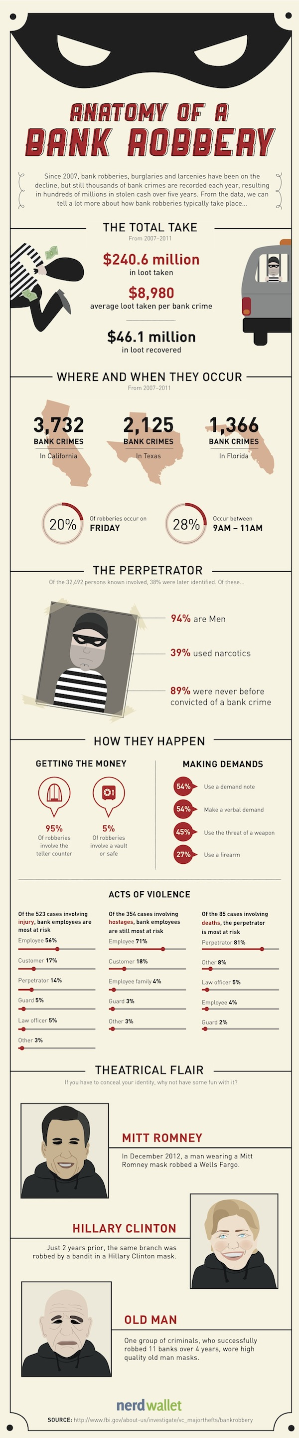 16. Anatomy of a Bank Robbery