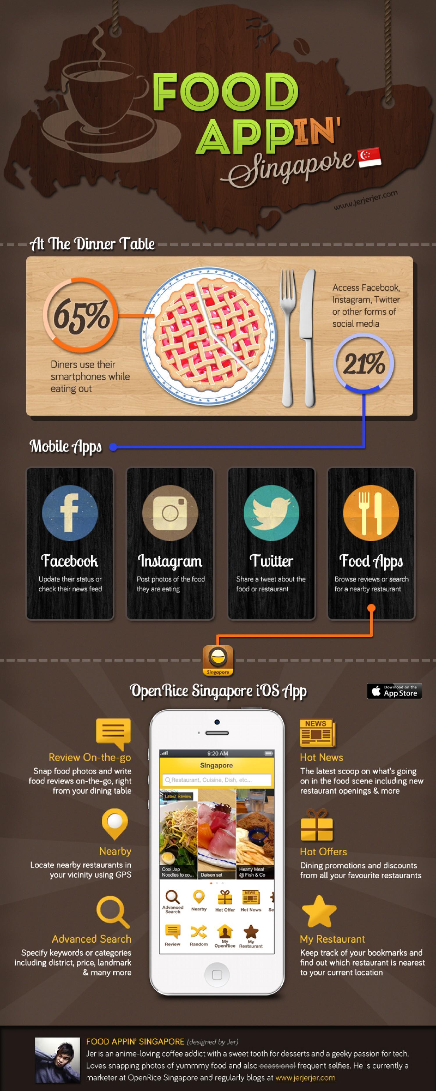 16. Food App in Singapore