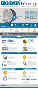18. Big Data Of Banking