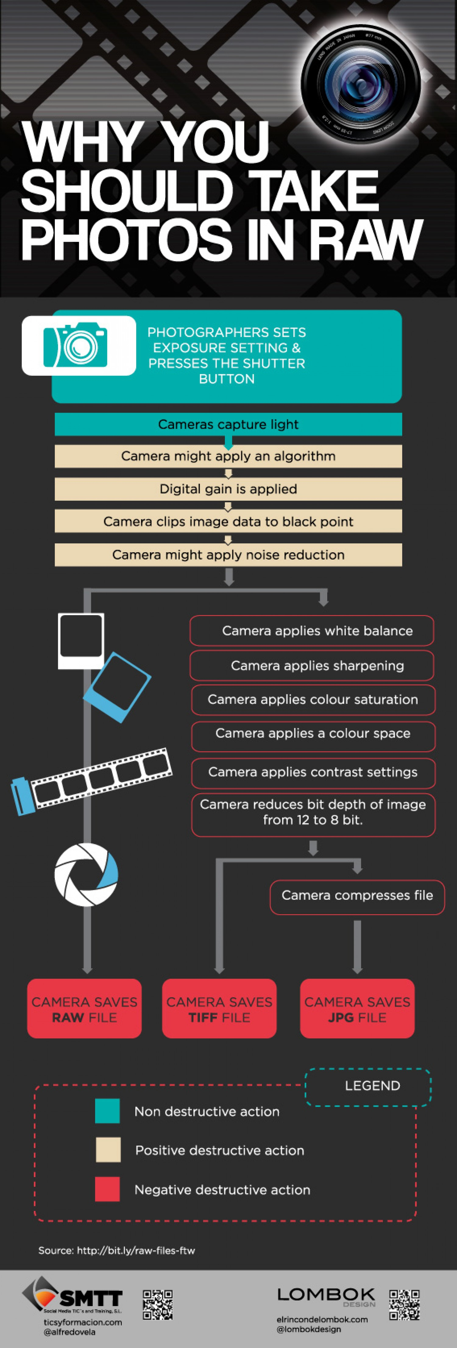 18. Why you should take photos in RAW